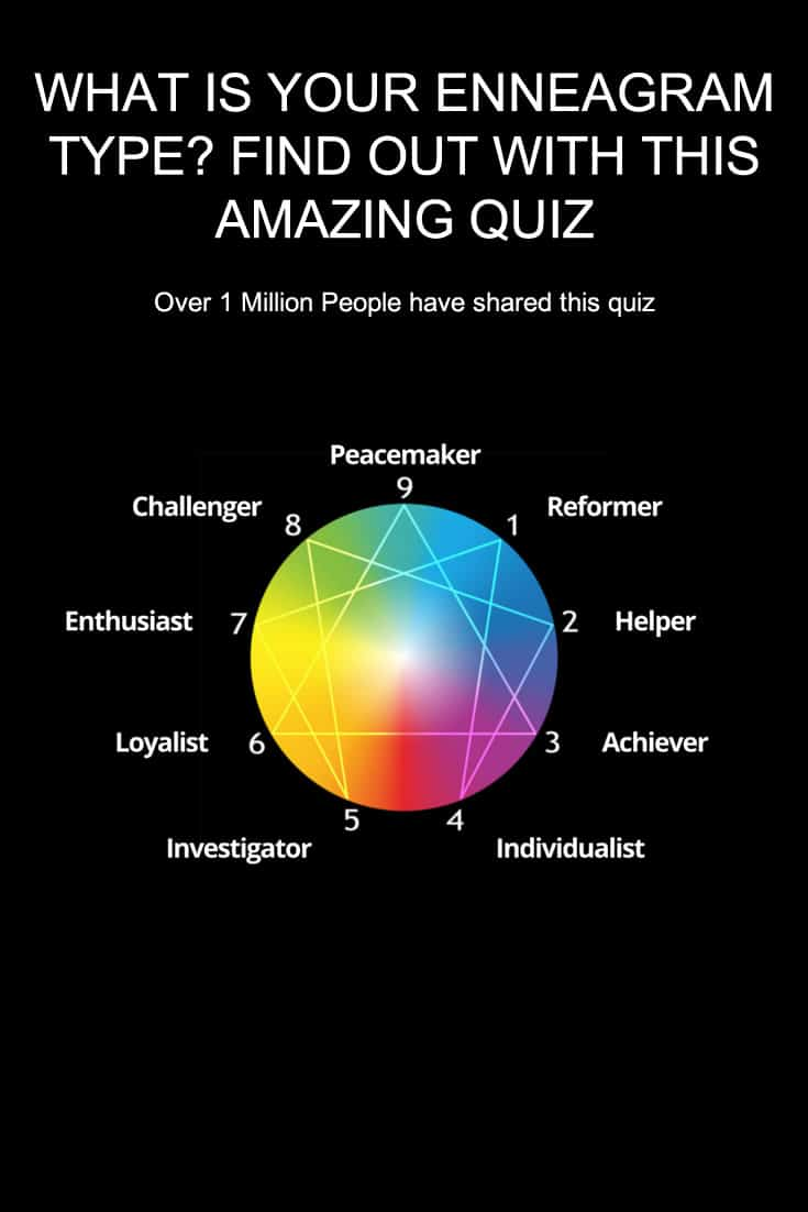 WHAT IS YOUR ENNEAGRAM TYPE