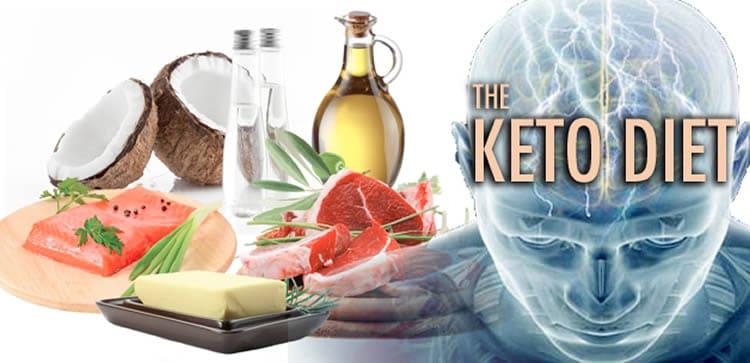 image of ketogenic diet