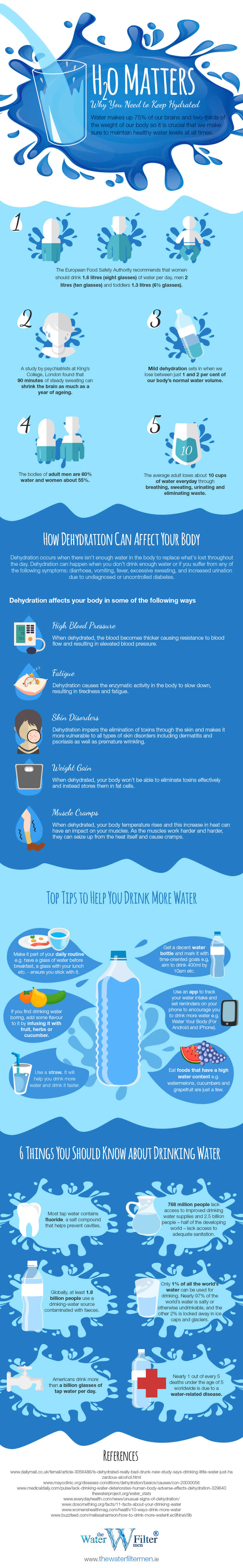 Why-You-Need-to-Keep-Hydrated-Infographic2