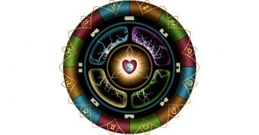 wheel of love hindu zodiac