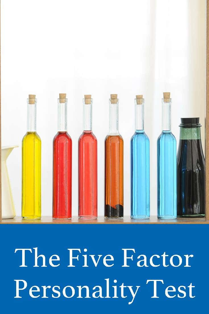 Take the Five Factor Personality Test to find out which of the five personalities your are dominant in....
